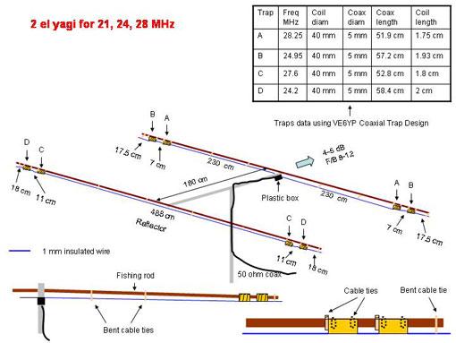 Ladder Line J Pole Stlfamilylife